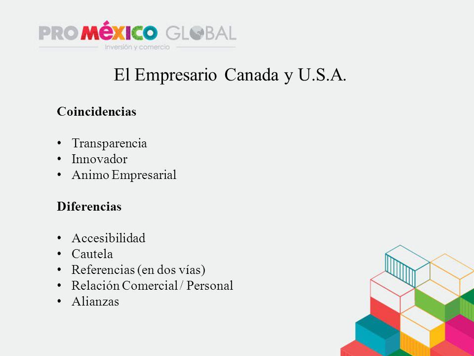 El Empresario Canada y U.S.A. Coincidencias Transparencia Innovador Animo Empresarial Diferencias Accesibilidad Cautela Referencias (en dos vías) Rela
