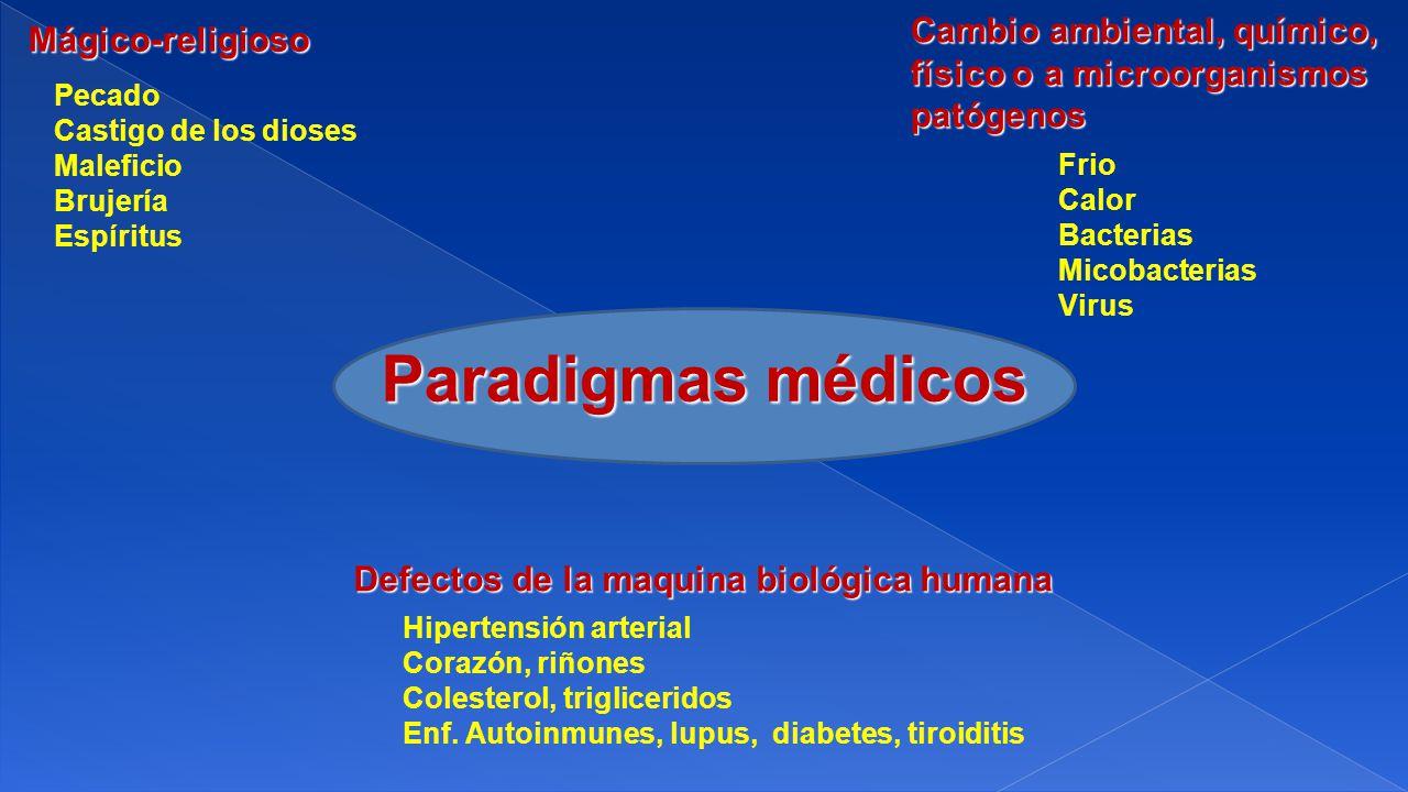 Paradigmas médicos Mágico-religioso Cambio ambiental, químico, físico o a microorganismos patógenos Defectos de la maquina biológica humana Pecado Cas