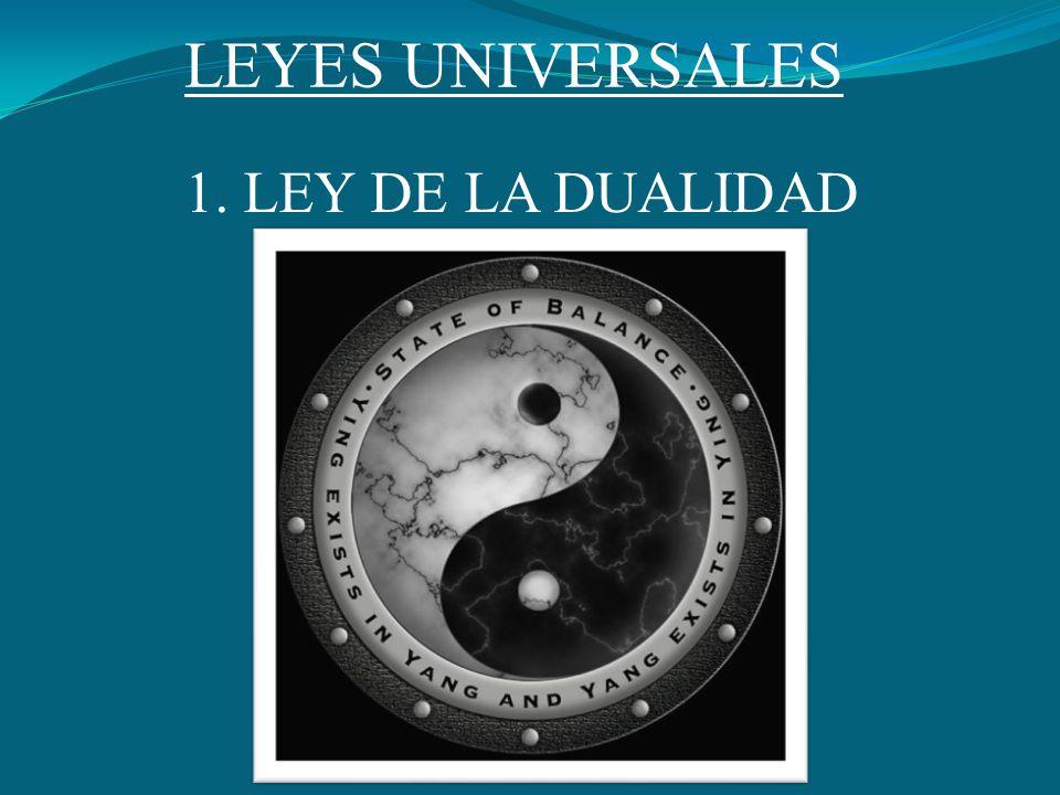 LEYES UNIVERSALES 1. LEY DE LA DUALIDAD