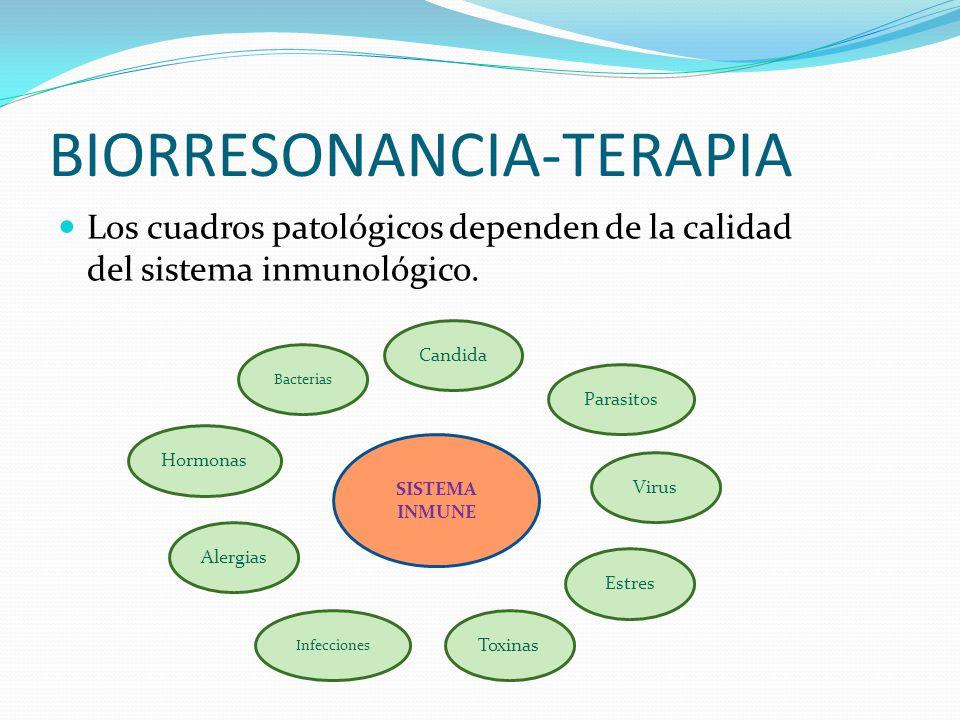 BIORRESONANCIA-TERAPIA Los cuadros patológicos dependen de la calidad del sistema inmunológico. SISTEMA INMUNE Parasitos Toxinas Hormonas Virus Bacter