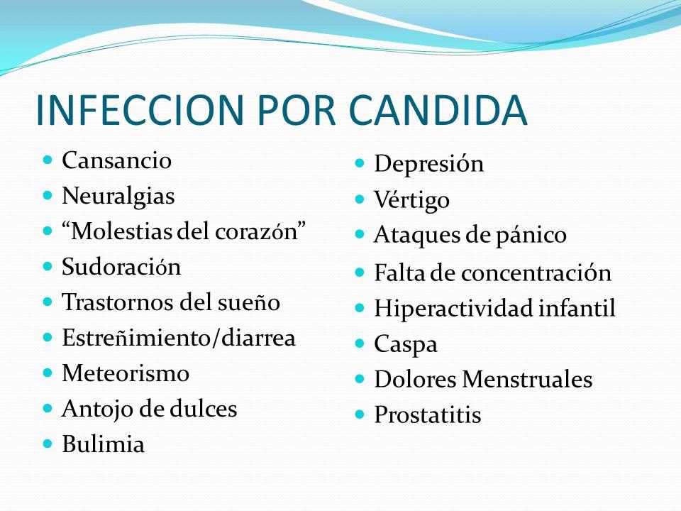 INFECCION POR CANDIDA Depresi ó n Vértigo Ataques de pánico Falta de concentraci ó n Hiperactividad infantil Caspa Dolores Menstruales Prostatitis Can