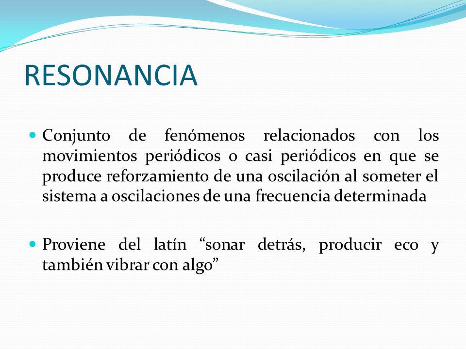 BIORRESONANCIA Proceso de transferencia de información al cuerpo, modificando la información ya existente; por medio de vibraciones ultra finas del propio cuerpo o de sustancias.