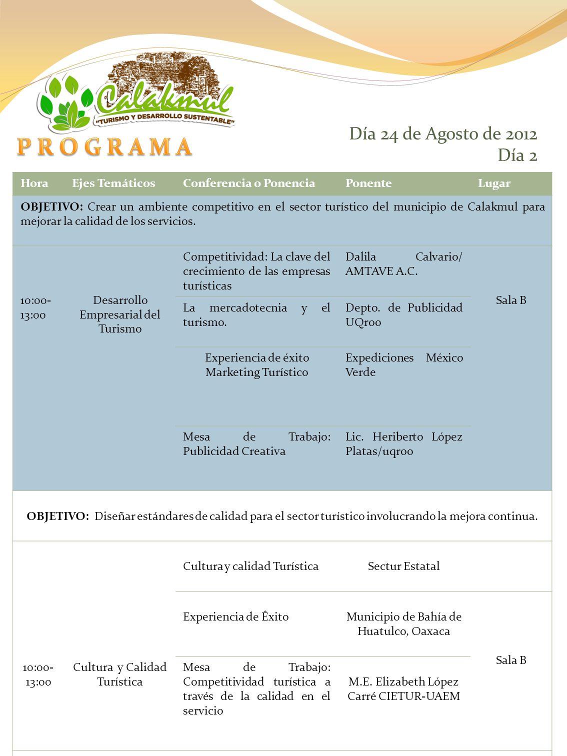 Día 24 de Agosto de 2012 Día 2 HoraEjes TemáticosConferencia o PonenciaPonenteLugar OBJETIVO: Crear un ambiente competitivo en el sector turístico del municipio de Calakmul para mejorar la calidad de los servicios.