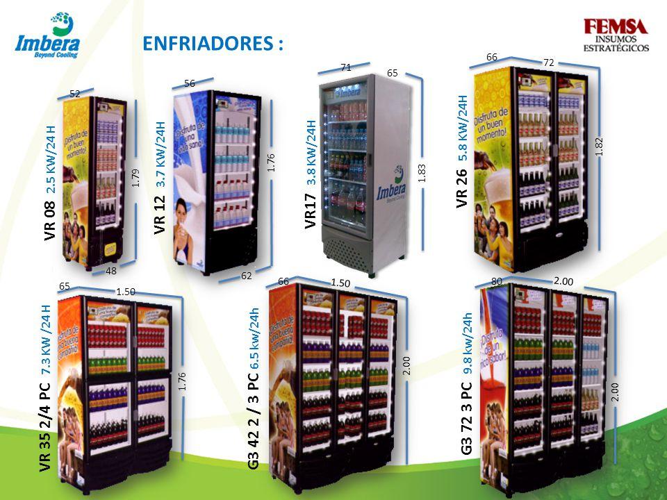 ENFRIADORES : VR 08 2.5 KW/24 H VR 12 3.7 KW/24H VR17 3.8 KW/24H VR 26 5.8 KW/24H VR 35 2/4 PC 7.3 KW /24 H G3 42 2 / 3 PC 6.5 kw/24h G3 72 3 PC 9.8 k