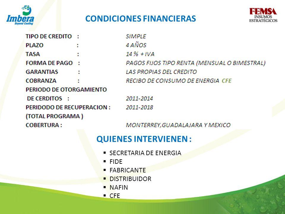 CONDICIONES FINANCIERAS QUIENES INTERVIENEN : SECRETARIA DE ENERGIA FIDE FABRICANTE DISTRIBUIDOR NAFIN CFE