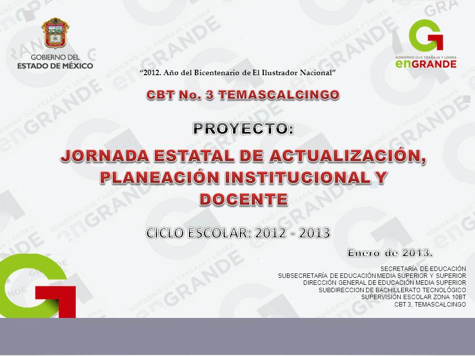 Presentación Justificación Objetivos Metas Desarrollo de actividades Recursos: Humanos, materiales y financieros Evaluación del impacto del proyecto Autorización del Proyecto