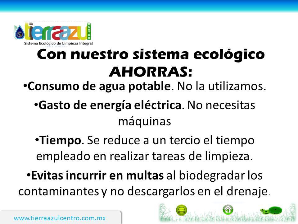 www.tierraazulcentro.com.mx Con nuestro sistema ecológico AHORRAS: Consumo de agua potable. No la utilizamos. Gasto de energía eléctrica. No necesitas