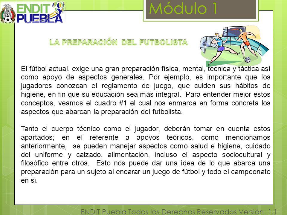 Módulo 1 ENDIT Puebla Todos los Derechos Reservados Versión: 1.1 FUTBOLFUTBOLIISTASTAFUTBOLFUTBOLIISTASTAI PREPARACI Ó N F Í SICA PREPARACI Ó N T É CNICA PREPARACI Ó N T Á CTICA PREPARACI Ó N MENTAL REGLAMENTO