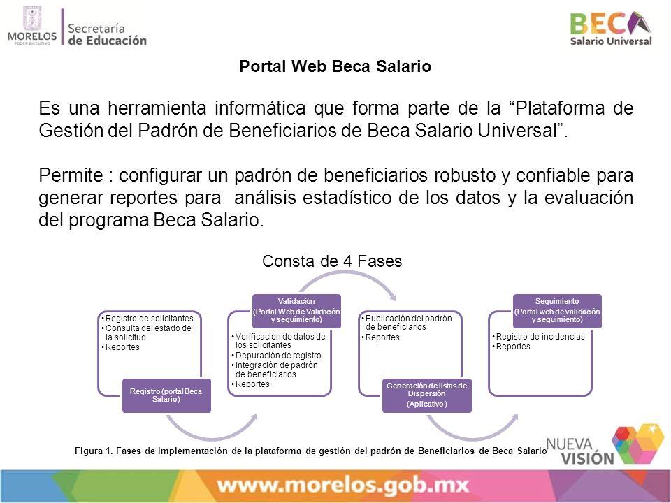 Portal Web Beca Salario Es una herramienta informática que forma parte de la Plataforma de Gestión del Padrón de Beneficiarios de Beca Salario Univers