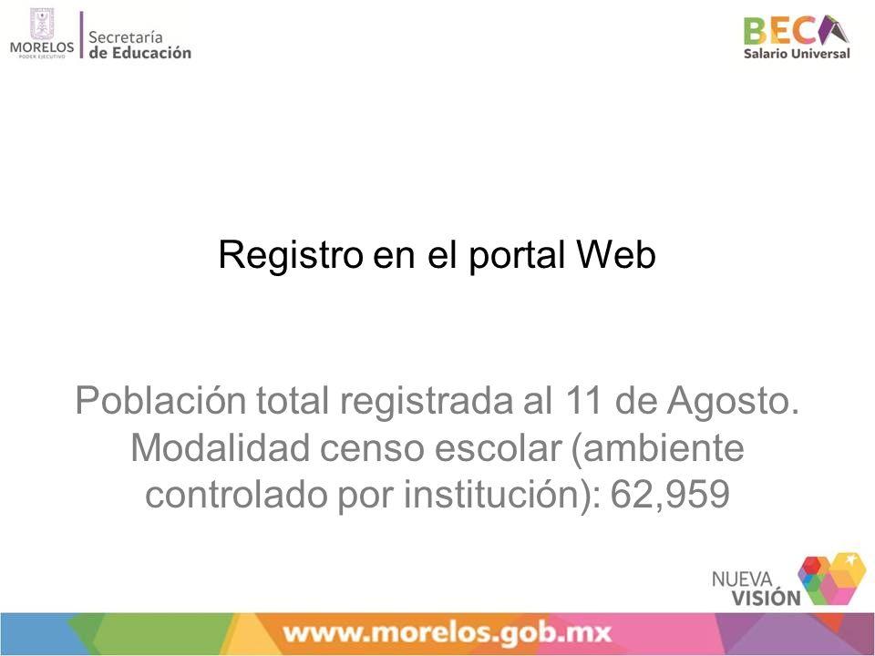 Registro en el portal Web Población total registrada al 11 de Agosto. Modalidad censo escolar (ambiente controlado por institución): 62,959