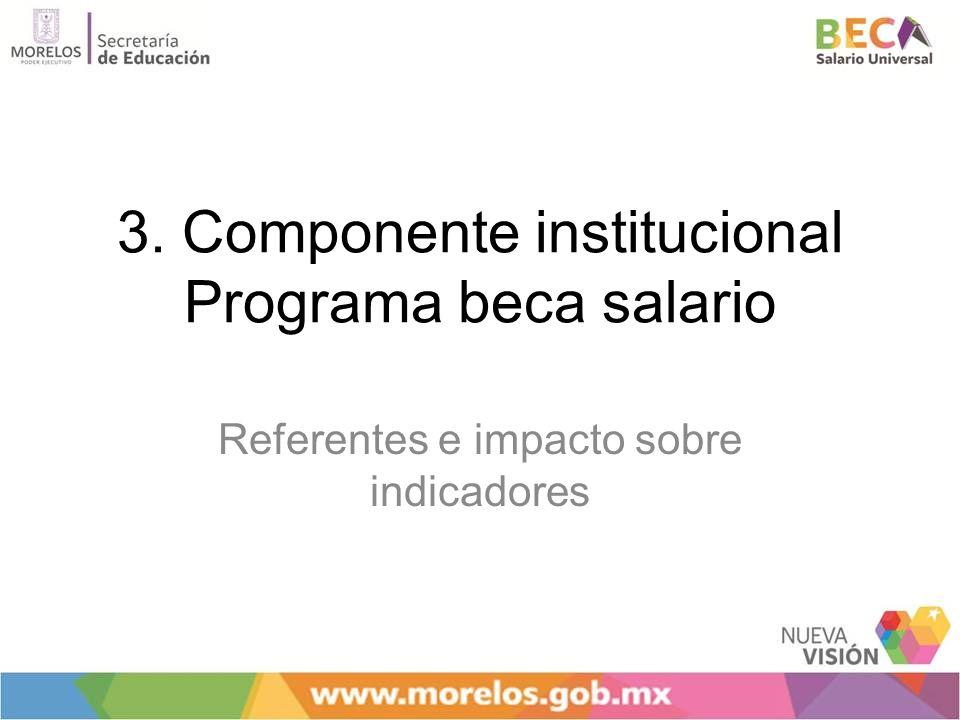 3. Componente institucional Programa beca salario Referentes e impacto sobre indicadores