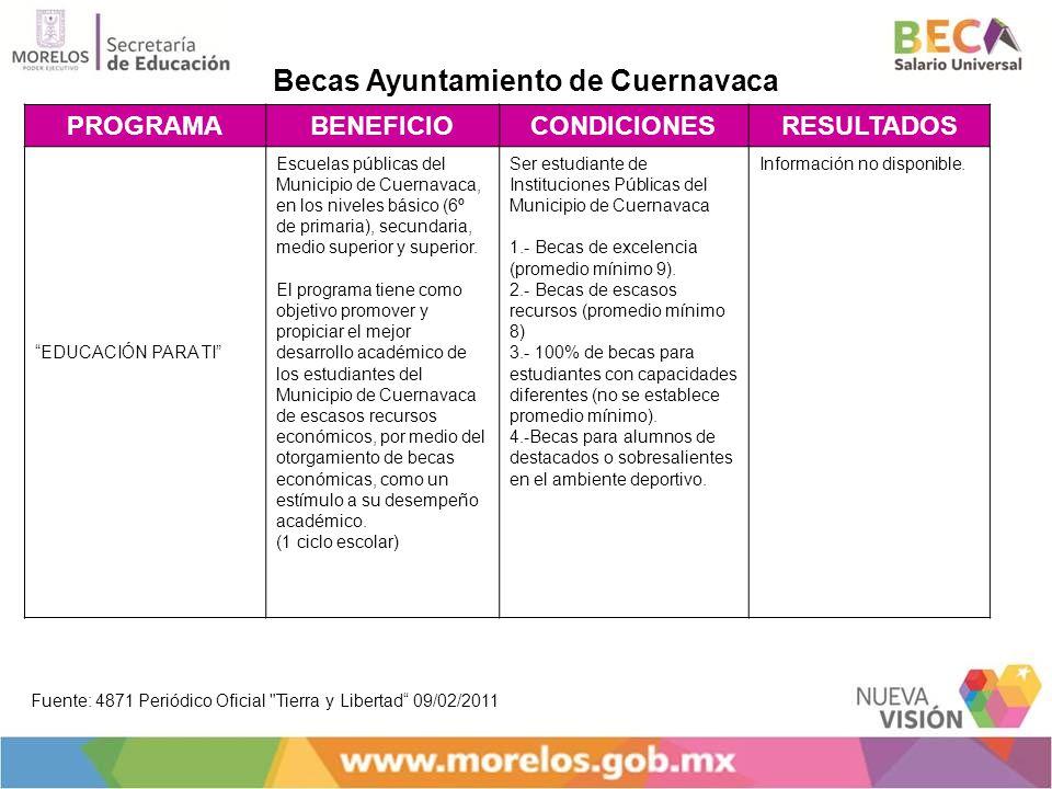 PROGRAMABENEFICIOCONDICIONESRESULTADOS EDUCACIÓN PARA TI Escuelas públicas del Municipio de Cuernavaca, en los niveles básico (6º de primaria), secund