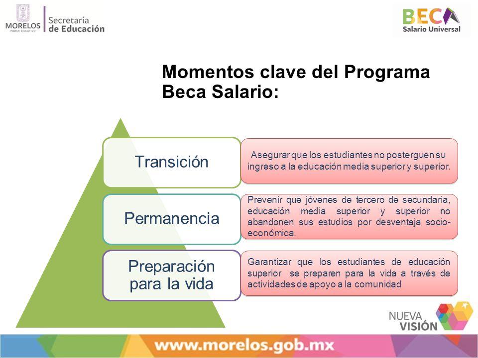TransiciónPermanencia Preparación para la vida Asegurar que los estudiantes no posterguen su ingreso a la educación media superior y superior. Preveni