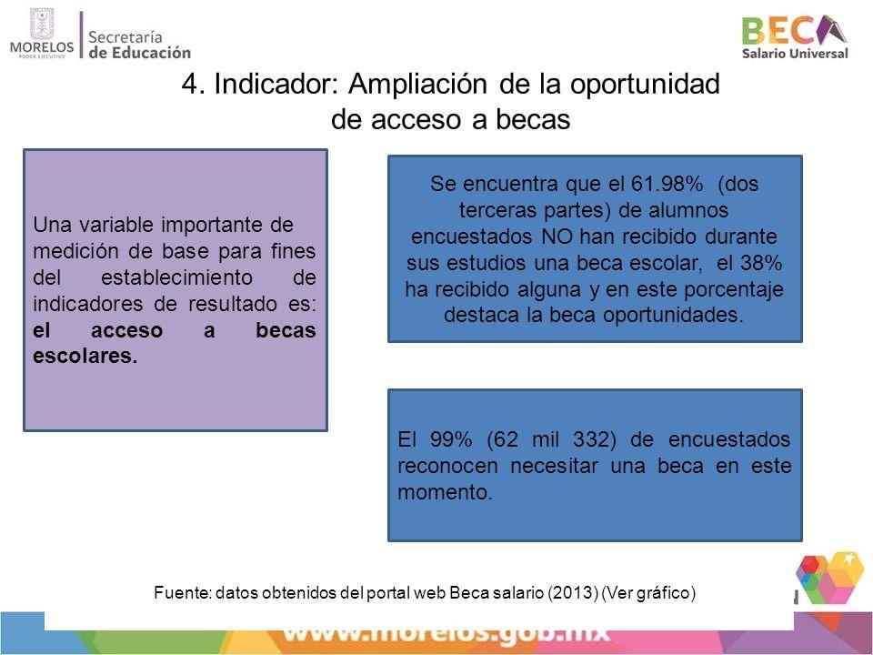 4. Indicador: Ampliación de la oportunidad de acceso a becas Una variable importante de medición de base para fines del establecimiento de indicadores