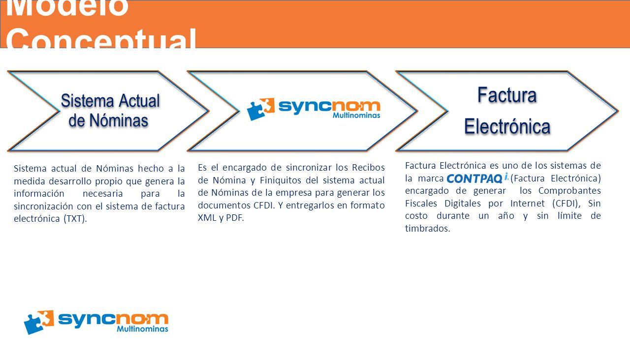 Sistema de Nómina Actual Layout en TXT o XML* 3 Hecho a la medida procesa la información necesaria para la creación del CFDI y la timbra directamente por medio del SDK del Sistema ContPAQ i Factura Electrónica.