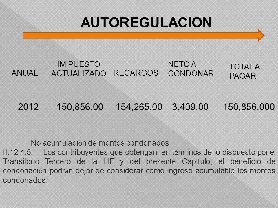 AUTOREGULACION ANUAL IM PUESTO ACTUALIZADO RECARGOS 150,856.00154,265.00 NETO A CONDONAR TOTAL A PAGAR 3,409.00150,856.0002012 No acumulaci ó n de mon