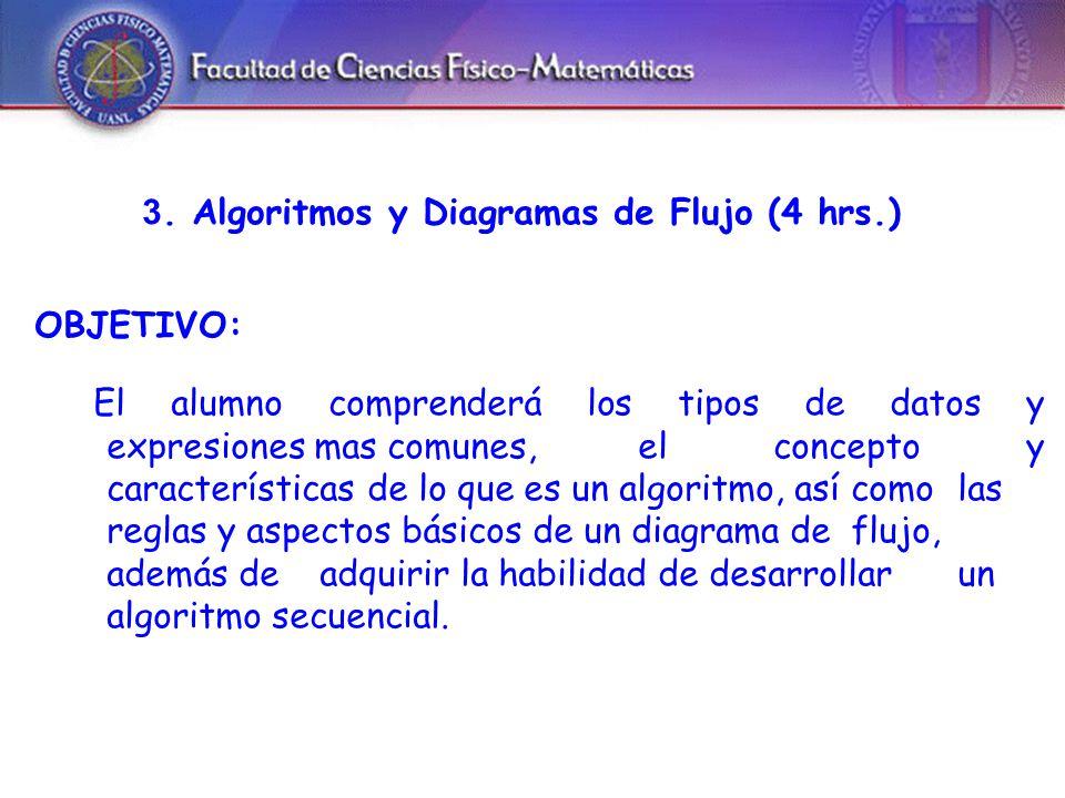 3. Algoritmos y Diagramas de Flujo (4 hrs.) OBJETIVO: El alumno comprenderá los tipos de datos y expresiones mas comunes, el concepto y característica