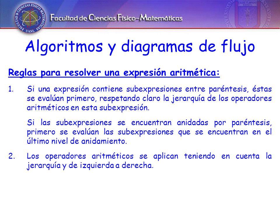 Algoritmos y diagramas de flujo Reglas para resolver una expresión aritmética: 1.Si una expresión contiene subexpresiones entre paréntesis, éstas se evalúan primero, respetando claro la jerarquía de los operadores aritméticos en esta subexpresión.