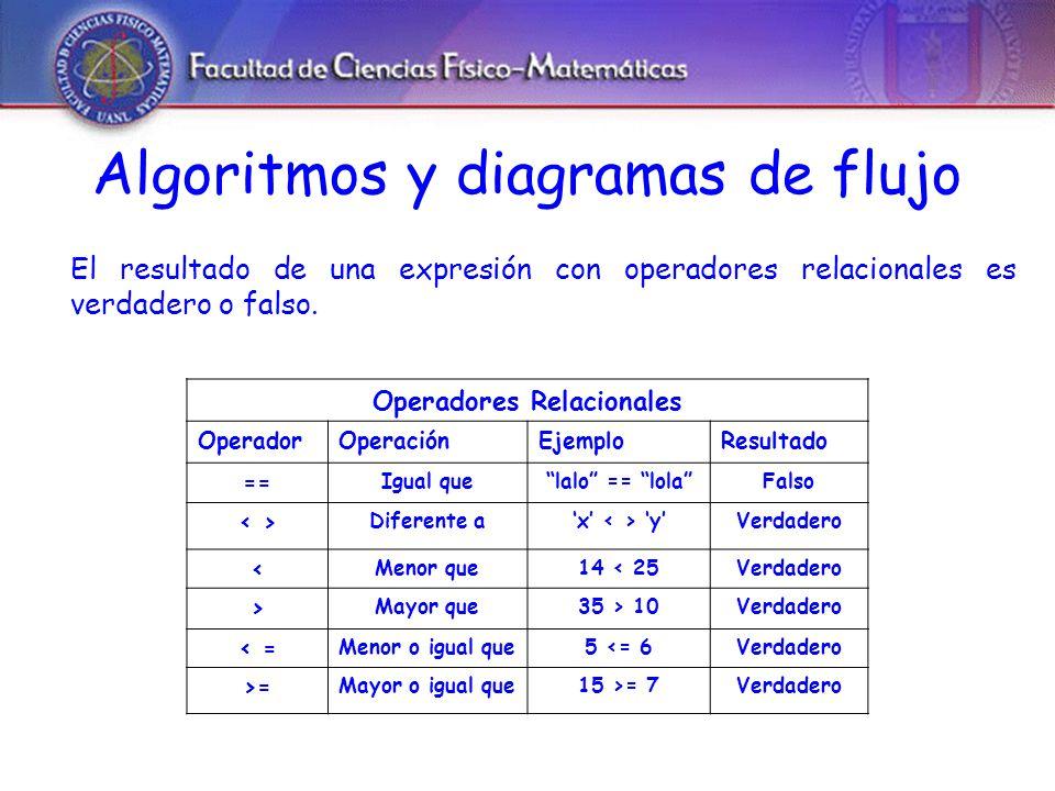 Algoritmos y diagramas de flujo El resultado de una expresión con operadores relacionales es verdadero o falso.