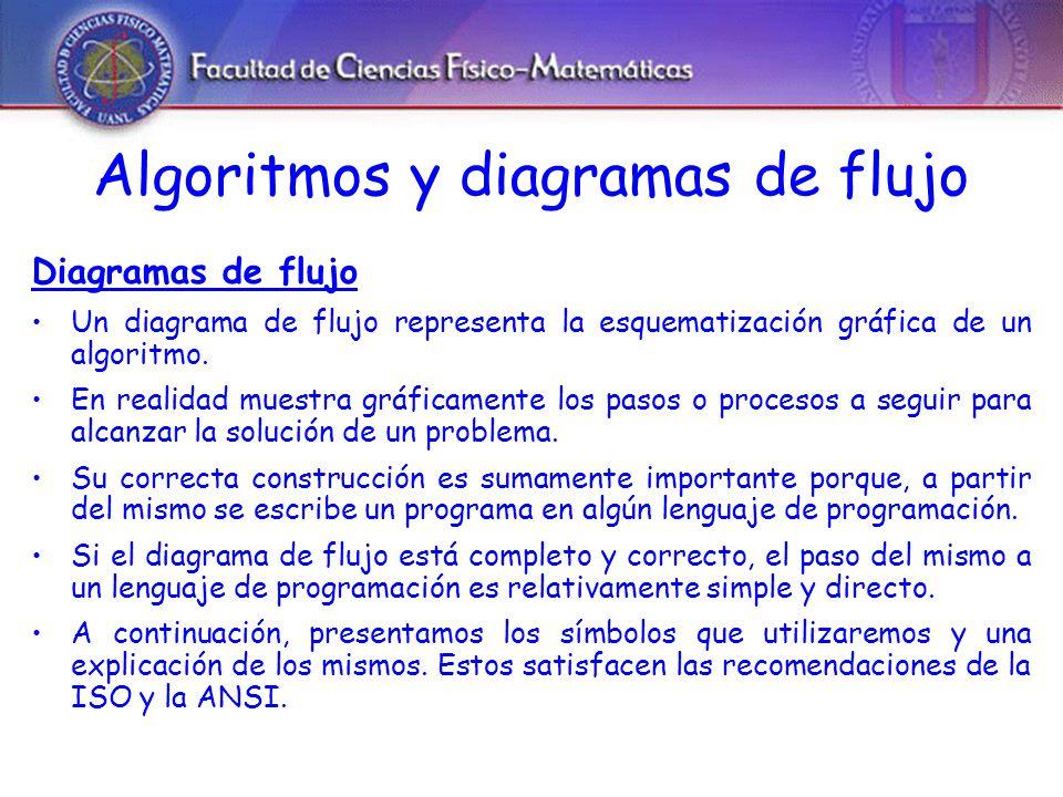 Algoritmos y diagramas de flujo Diagramas de flujo Un diagrama de flujo representa la esquematización gráfica de un algoritmo.