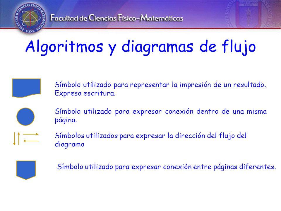 Algoritmos y diagramas de flujo Símbolo utilizado para representar la impresión de un resultado.