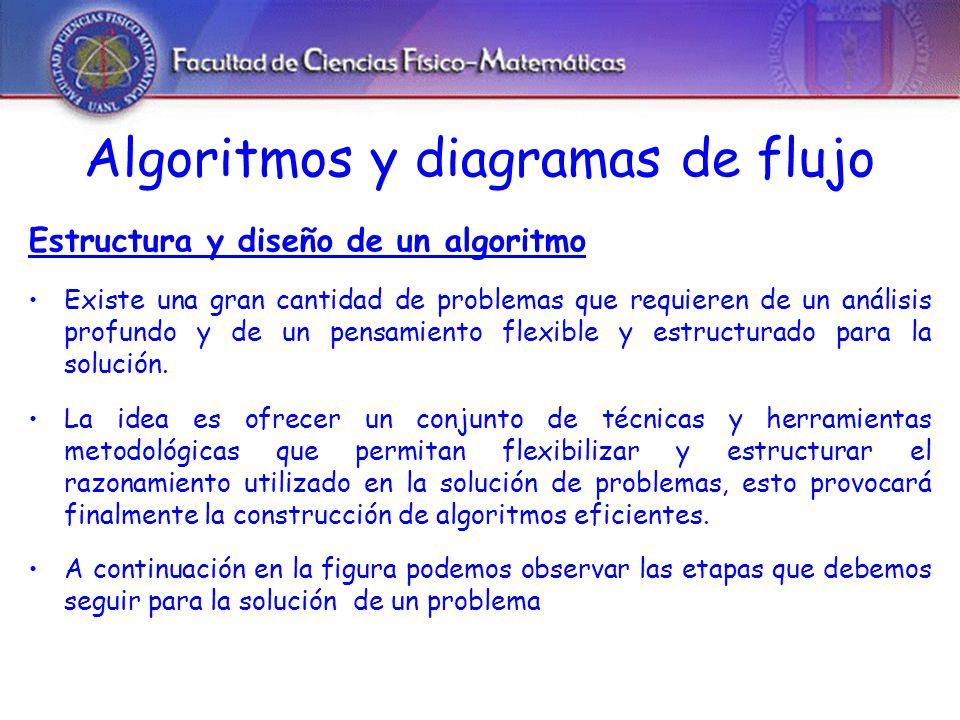 Algoritmos y diagramas de flujo Estructura y diseño de un algoritmo Existe una gran cantidad de problemas que requieren de un análisis profundo y de un pensamiento flexible y estructurado para la solución.