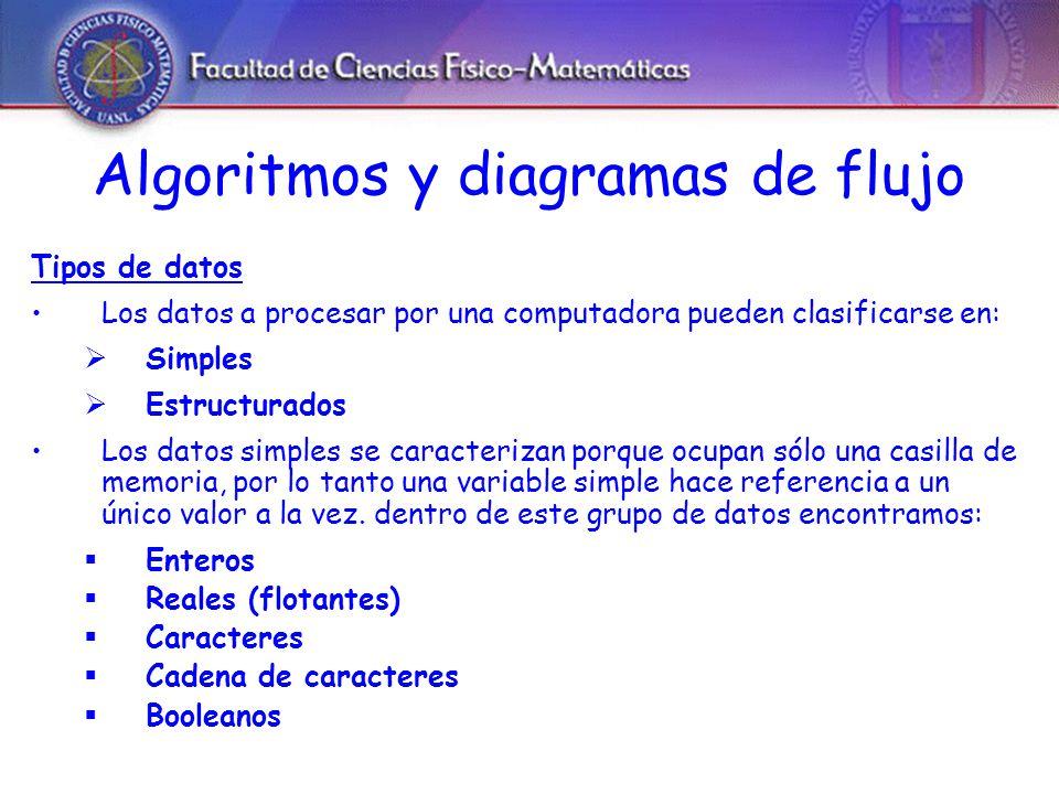 Algoritmos y diagramas de flujo 4).