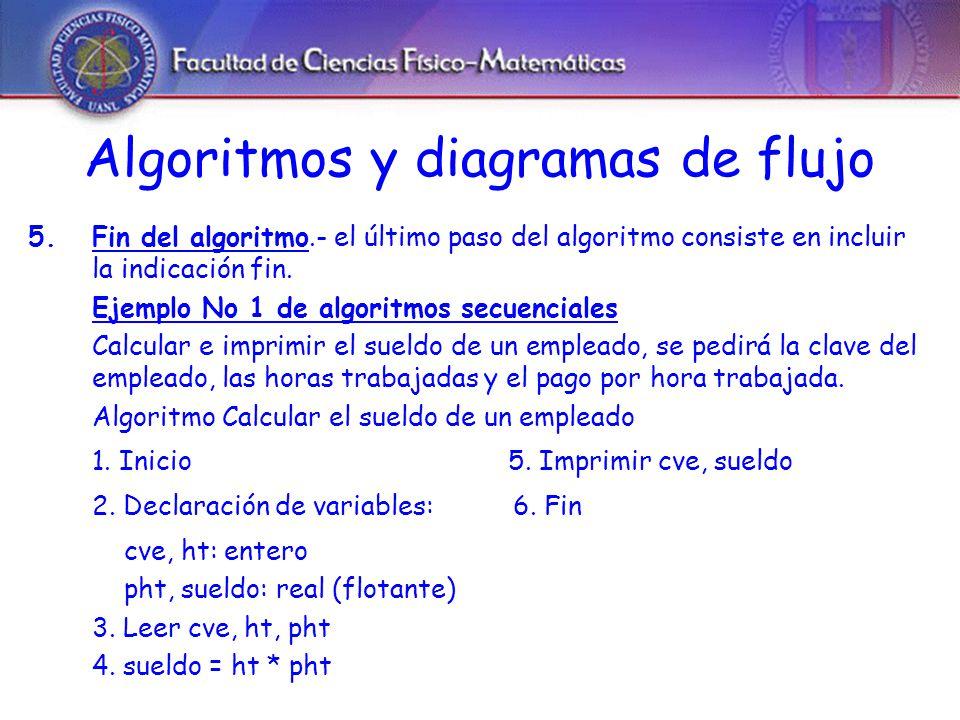 Algoritmos y diagramas de flujo 5.Fin del algoritmo.- el último paso del algoritmo consiste en incluir la indicación fin.