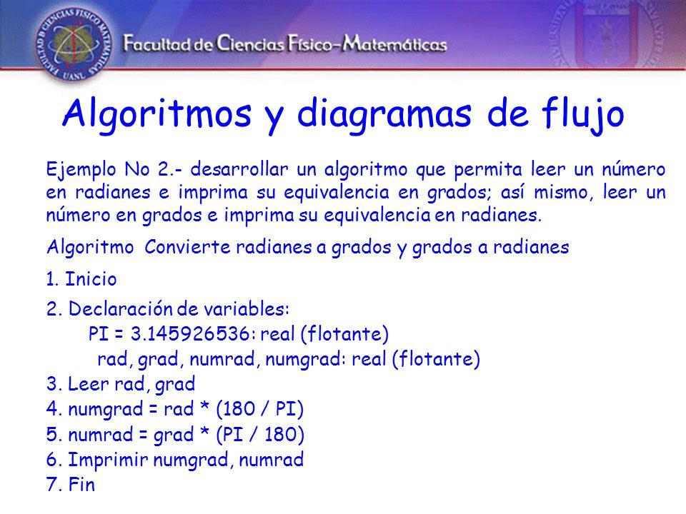 Algoritmos y diagramas de flujo Ejemplo No 2.- desarrollar un algoritmo que permita leer un número en radianes e imprima su equivalencia en grados; así mismo, leer un número en grados e imprima su equivalencia en radianes.