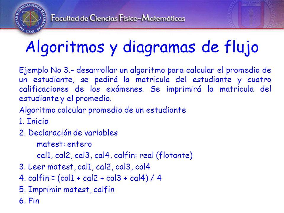 Algoritmos y diagramas de flujo Ejemplo No 3.- desarrollar un algoritmo para calcular el promedio de un estudiante, se pedirá la matricula del estudiante y cuatro calificaciones de los exámenes.