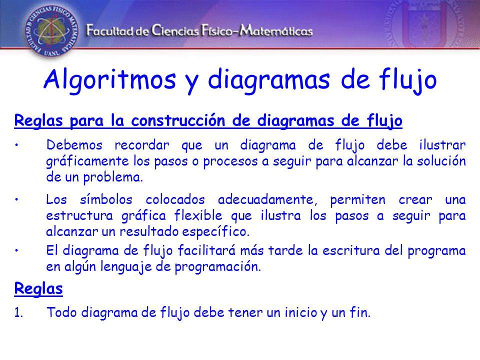 Algoritmos y diagramas de flujo Reglas para la construcción de diagramas de flujo Debemos recordar que un diagrama de flujo debe ilustrar gráficamente los pasos o procesos a seguir para alcanzar la solución de un problema.