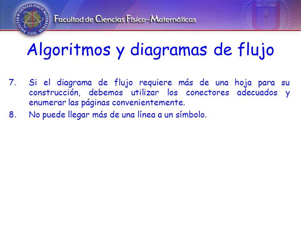 Algoritmos y diagramas de flujo 7.Si el diagrama de flujo requiere más de una hoja para su construcción, debemos utilizar los conectores adecuados y enumerar las páginas convenientemente.