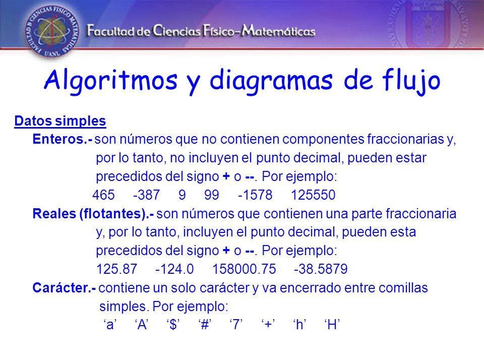 Algoritmos y diagramas de flujo Cadena de caracteres.- contiene un conjunto de caracteres alfabéticos, numéricos, y especiales, que sirven para representar y manejar datos como: nombres, descripciones de artículos, direcciones, etc.