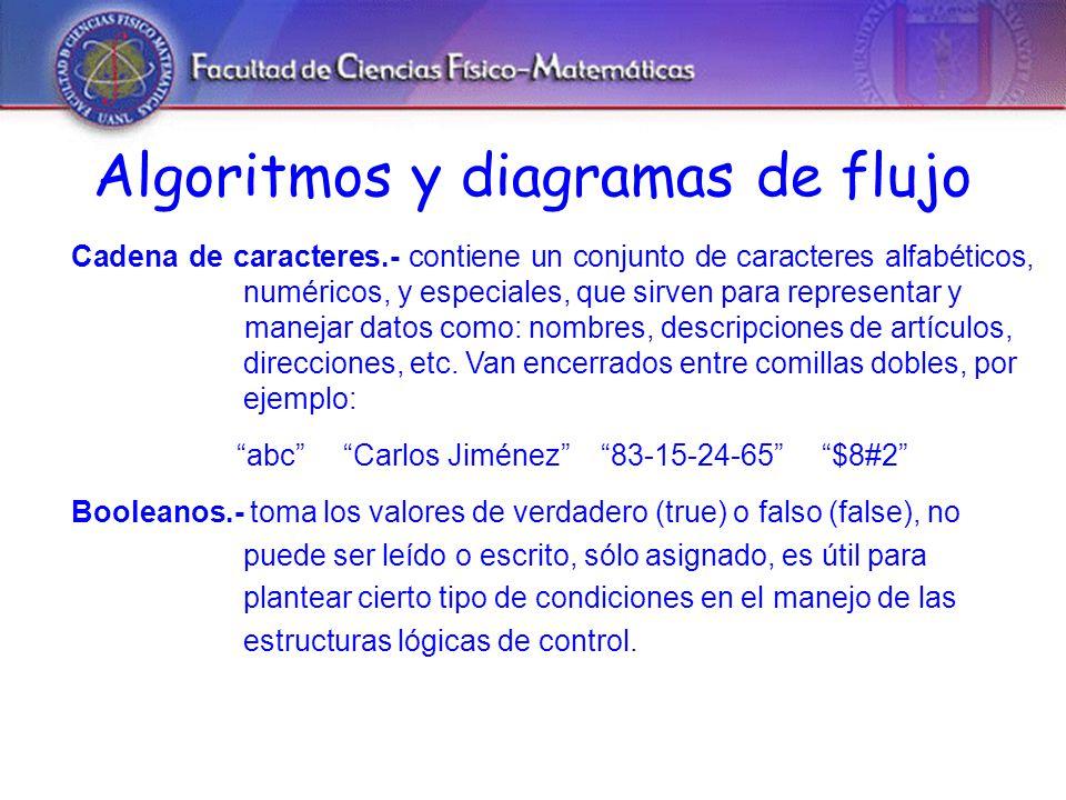 Algoritmos y diagramas de flujo Identificadores, constantes y variables Identificadores.- son nombres que se usamos para referirnos a variables, constantes, funciones o cualquier objeto definido por el usuario.
