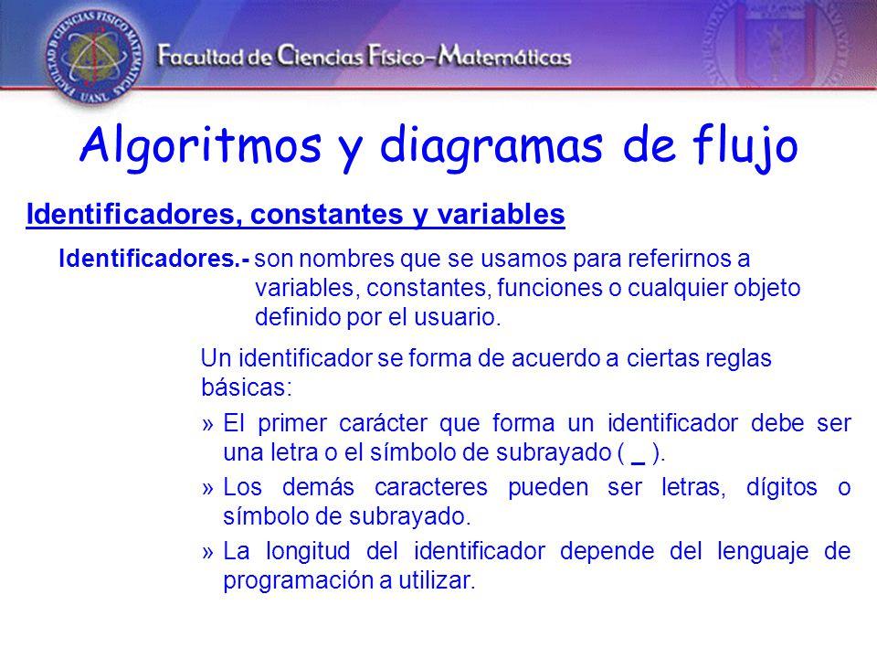 Algoritmos y diagramas de flujo Símbolo utilizado para representar una decisión múltiple.