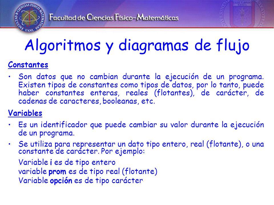 Algoritmos y diagramas de flujo Constantes Son datos que no cambian durante la ejecución de un programa.