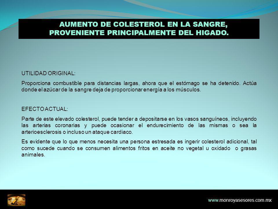 7.7. AUMENTO DE COLESTEROL EN LA SANGRE, PROVENIENTE PRINCIPALMENTE DEL HIGADO.