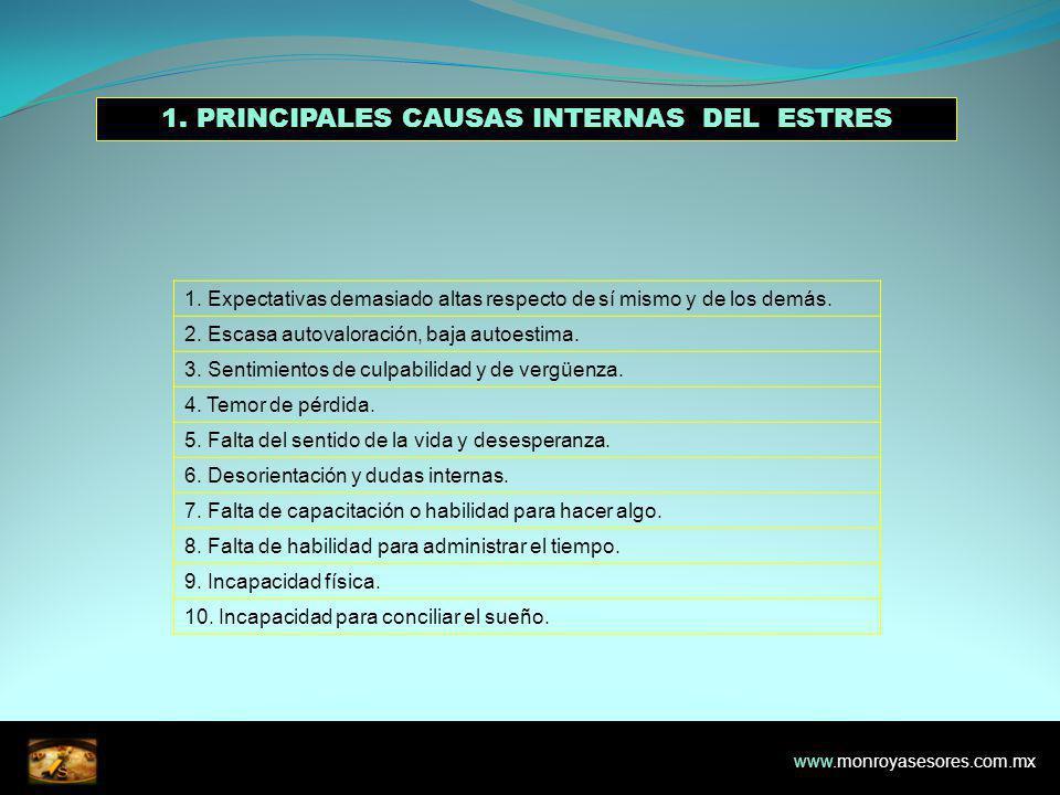 1.PRINCIPALES CAUSAS INTERNAS DEL ESTRES 1.