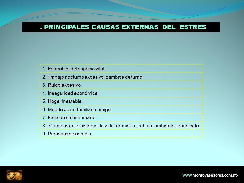 2 2.PRINCIPALES CAUSAS EXTERNAS DEL ESTRES 1. Estreches del espacio vital.