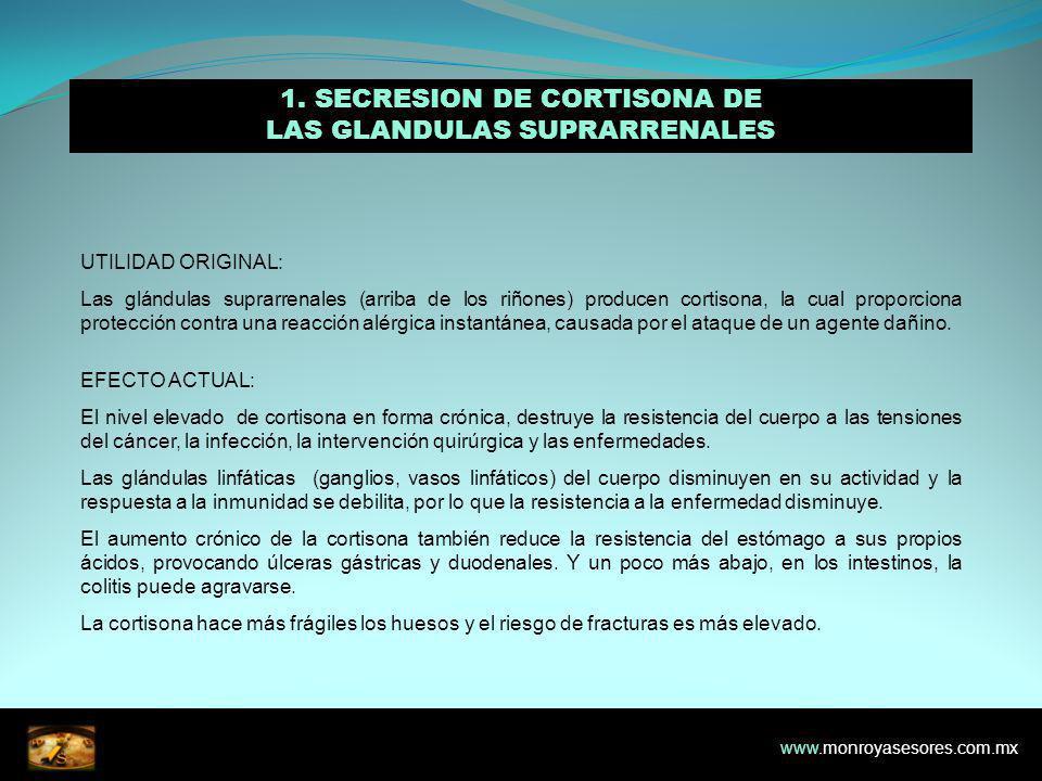 1. SECRESION DE CORTISONA DE LAS GLANDULAS SUPRARRENALES UTILIDAD ORIGINAL: Las glándulas suprarrenales (arriba de los riñones) producen cortisona, la