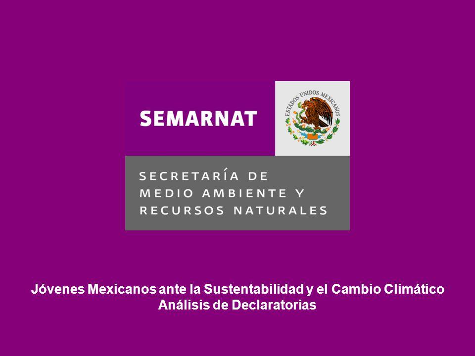 JUVENTUD EN EL MARCO DE LA DÉCIMO SEXTA CONFERENCIA DE LAS PARTES - COP16 Eventos/Declaratorias y Documentos AbrilMayoJunio JulioAgosto Nov.- Dic.