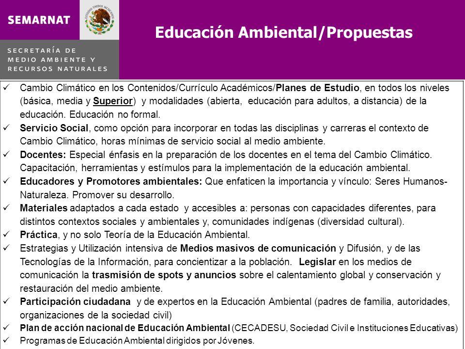 Educación Ambiental/Propuestas Cambio Climático en los Contenidos/Currículo Académicos/Planes de Estudio, en todos los niveles (básica, media y Superi