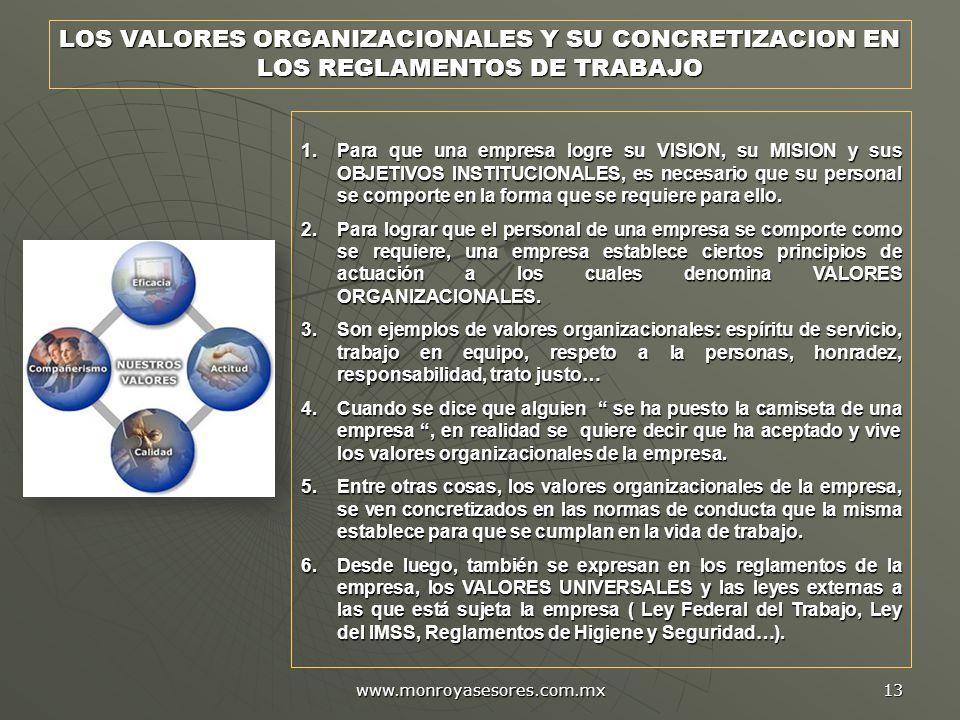 www.monroyasesores.com.mx 13 LOS VALORES ORGANIZACIONALES Y SU CONCRETIZACION EN LOS REGLAMENTOS DE TRABAJO 1.Para que una empresa logre su VISION, su MISION y sus OBJETIVOS INSTITUCIONALES, es necesario que su personal se comporte en la forma que se requiere para ello.