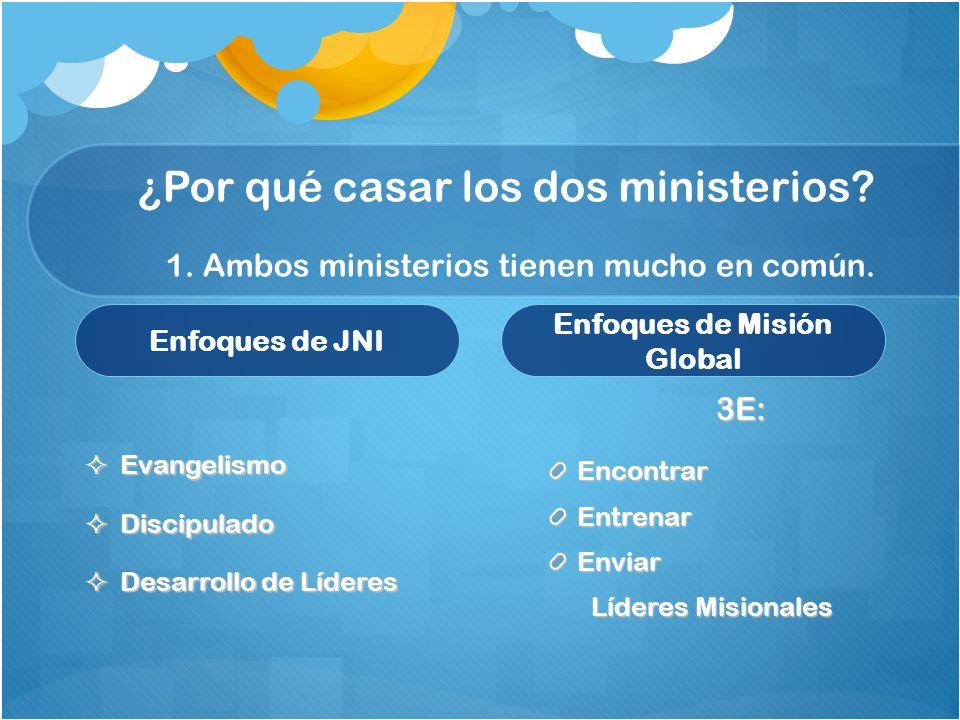 ¿Por qué casar los dos ministerios. 1. Ambos ministerios tienen mucho en común.