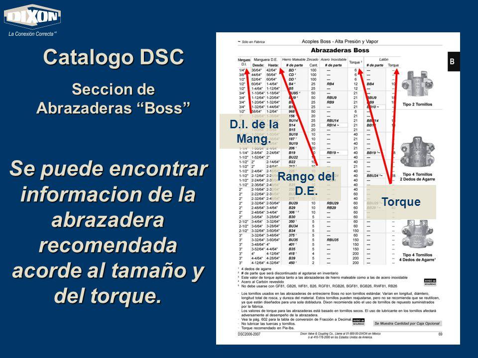 Catalogo DSC Seccion de Abrazaderas Boss Se puede encontrar informacion de la abrazadera recomendada acorde al tamaño y del torque. D.I. de la Mang. R