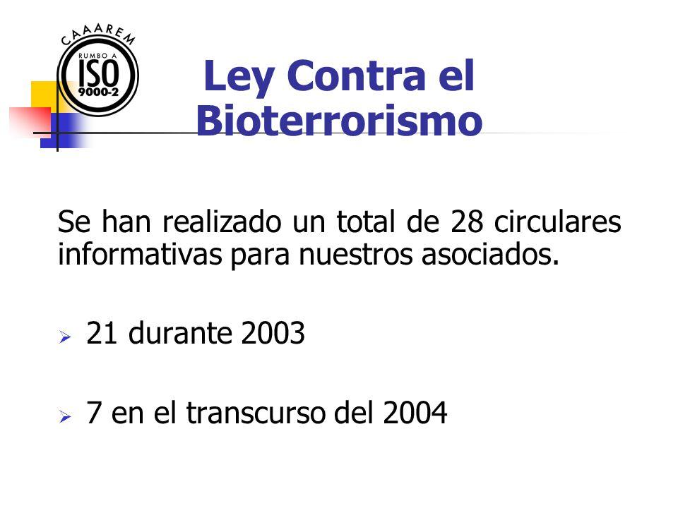 Ley Contra el Bioterrorismo Se han realizado un total de 28 circulares informativas para nuestros asociados.