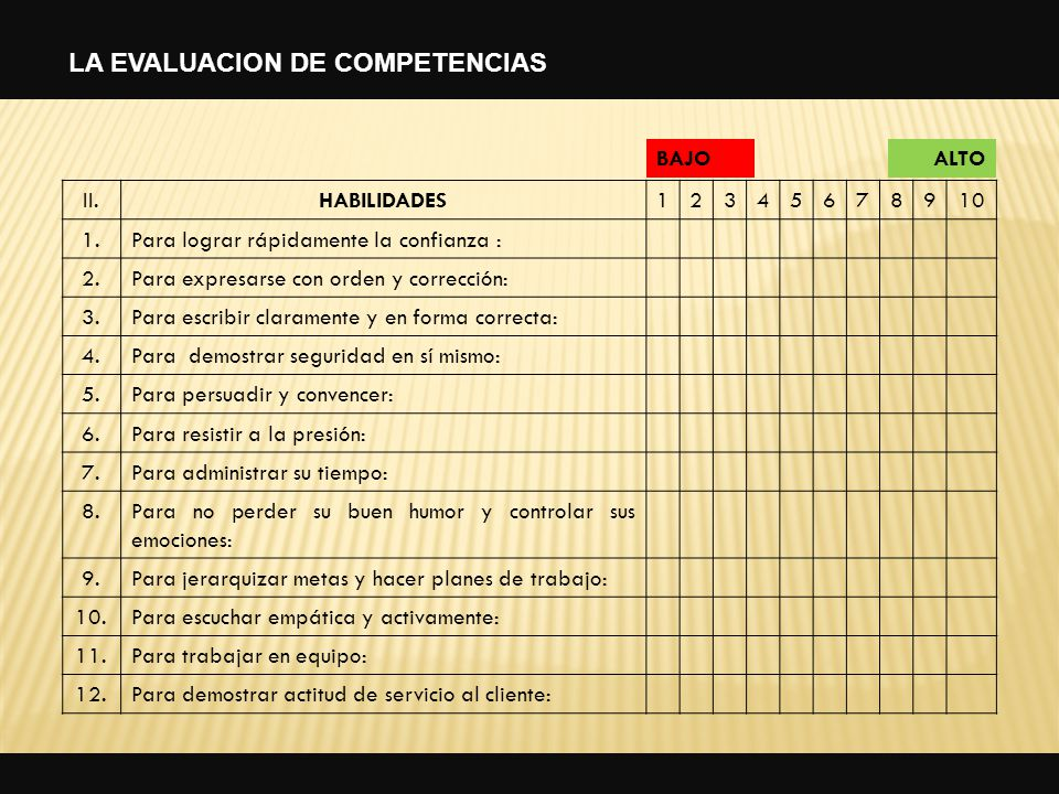 31 II.HABILIDADES12345678910 1.Para lograr rápidamente la confianza : 2.Para expresarse con orden y corrección: 3.Para escribir claramente y en forma