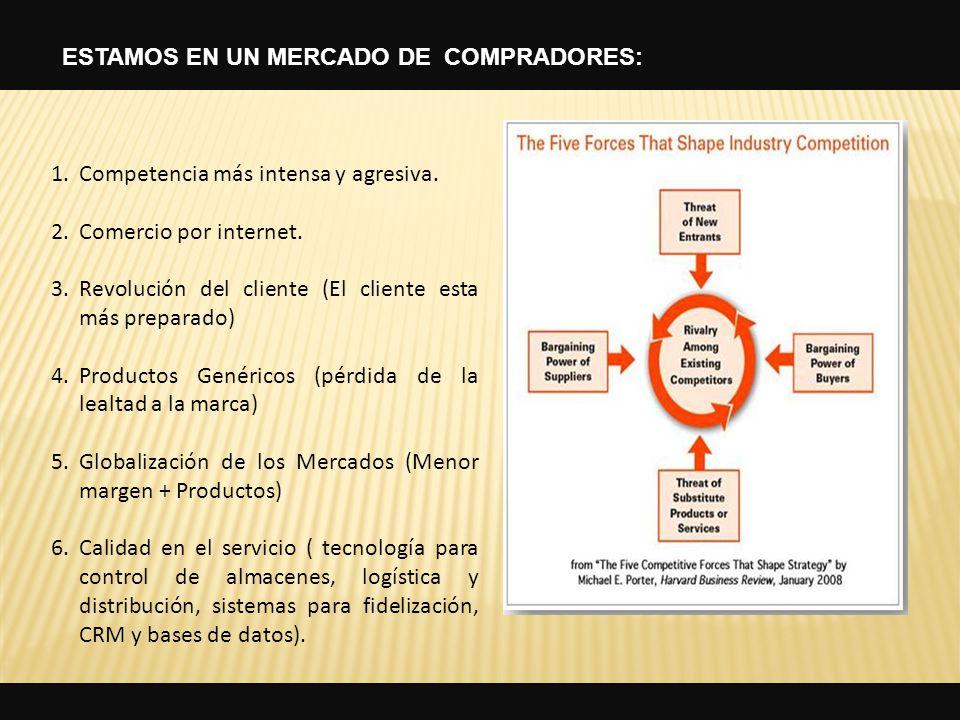 1.Competencia más intensa y agresiva. 2.Comercio por internet. 3.Revolución del cliente (El cliente esta más preparado) 4.Productos Genéricos (pérdida