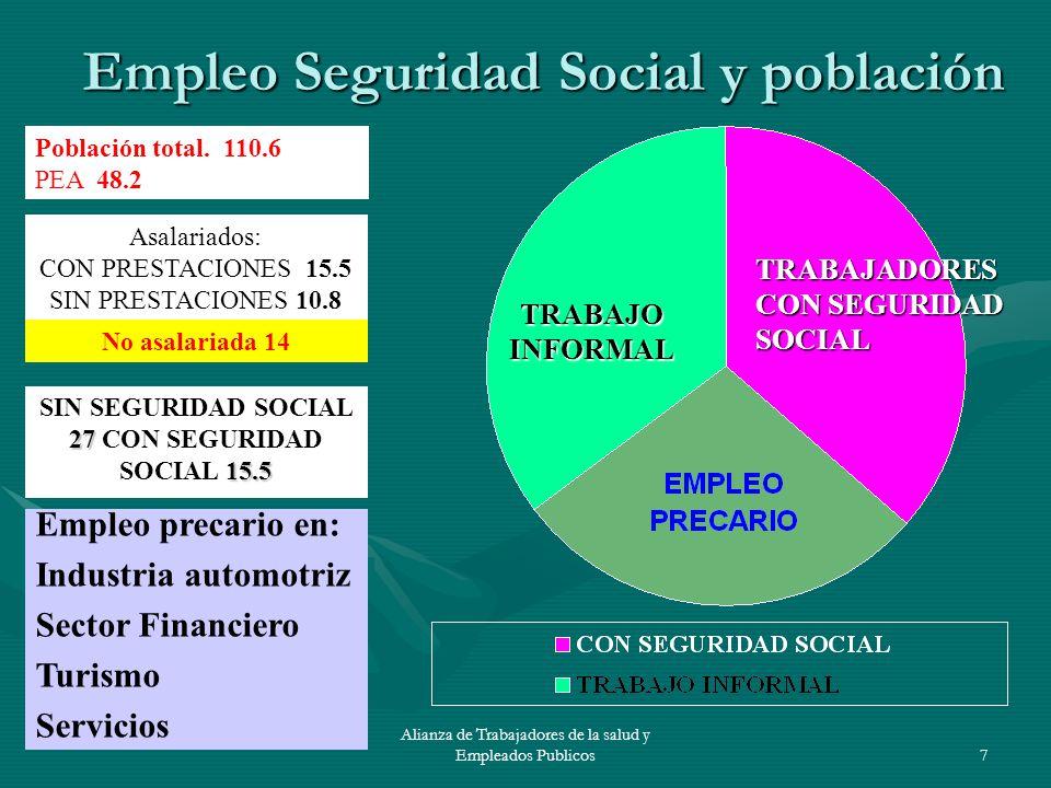 Alianza de Trabajadores de la salud y Empleados Publicos8 DISTRIBUCION DEL INGRESO EN MEXICO.