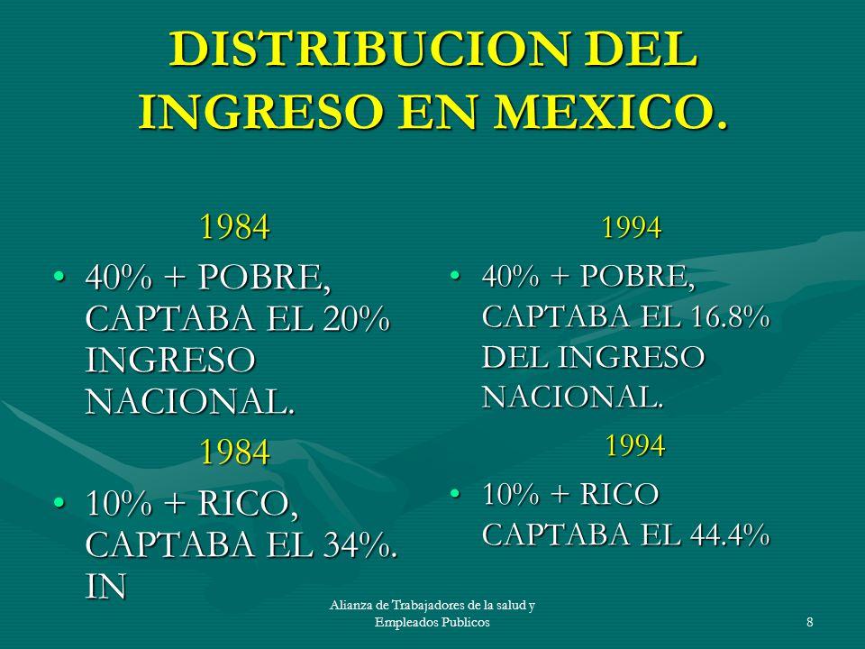 Alianza de Trabajadores de la salud y Empleados Publicos9 TRABAJO Y SEGURIDAD SOCIAL EN EL DF.